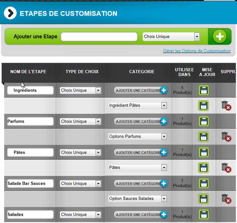 Logiciel de restaurant Clyo Systems: gestion des étapes