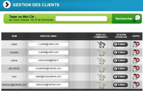 Gestion des clients sur le site web d'e-commerce de Clyo Systems