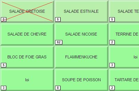 firstclass: quantité des plats disponibles