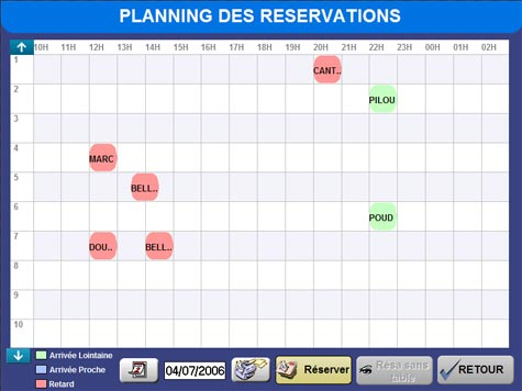 Orchestra Restaurant�: Planning de r�servations - Transfert de table - Jumelage de tables (6) -- 20/09/06