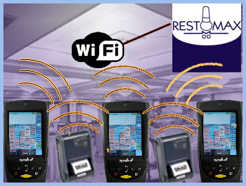 Télécommande Restomax Pocket